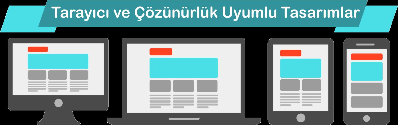 bursa web tasarım